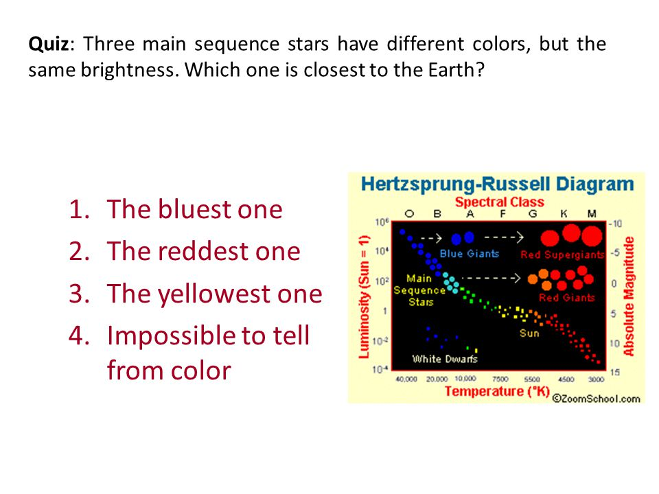 Quiz: Three main sequence stars have different colors, but the same brightness. Which one is closest to the Earth? 1.The bluest one 2.The reddest one