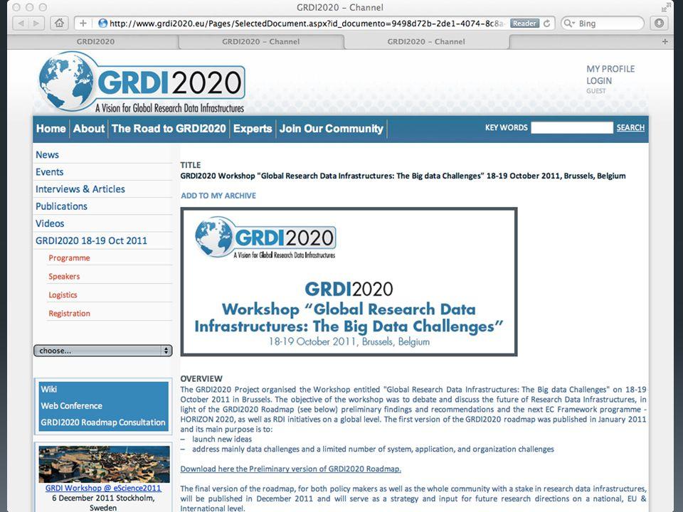 GRDI2020