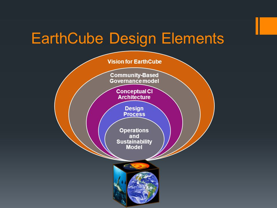 EarthCube Design Elements Vision for EarthCube Community-Based Governance model Conceptual CI Architecture Design Process Operations and Sustainability Model