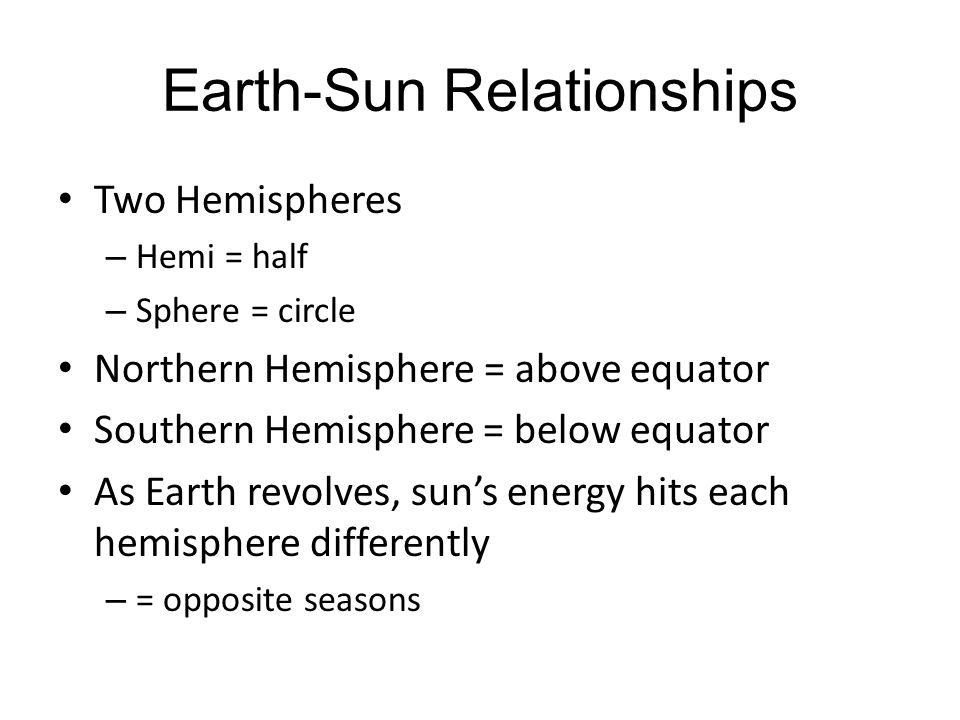Earth-Sun Relationships Two Hemispheres – Hemi = half – Sphere = circle Northern Hemisphere = above equator Southern Hemisphere = below equator As Ear