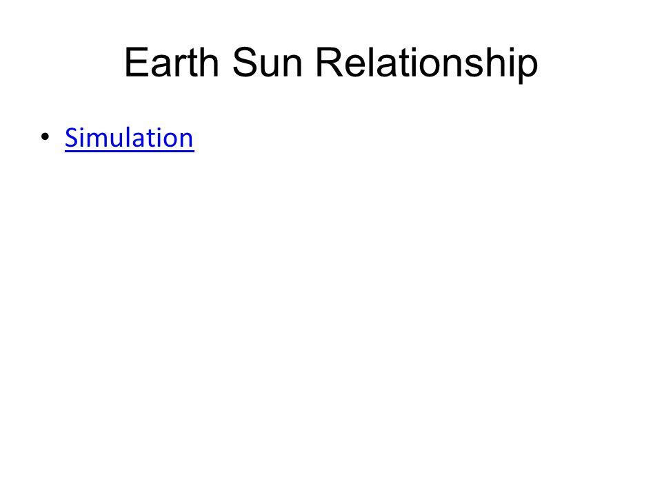 Earth Sun Relationship Simulation