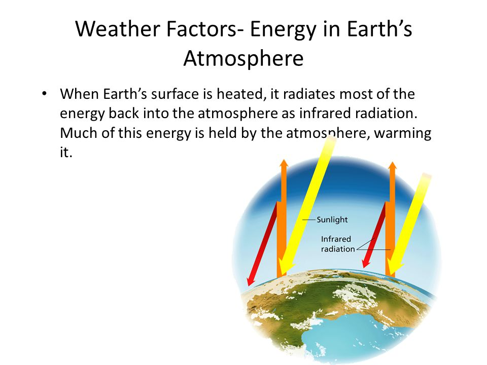 Weather Factors- Energy in Earth's Atmosphere When Earth's surface is heated, it radiates most of the energy back into the atmosphere as infrared radi
