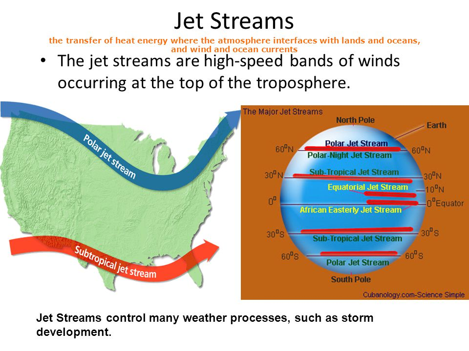 Jet Streams the transfer of heat energy where the atmosphere interfaces with lands and oceans, and wind and ocean currents The jet streams are high-sp