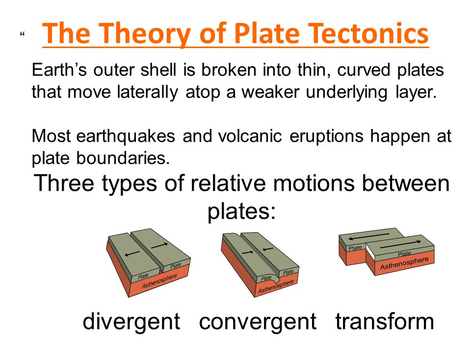 The Theory of Plate Tectonics Earth's outer shell is broken into thin, curved plates that move laterally atop a weaker underlying layer. Most earthqua