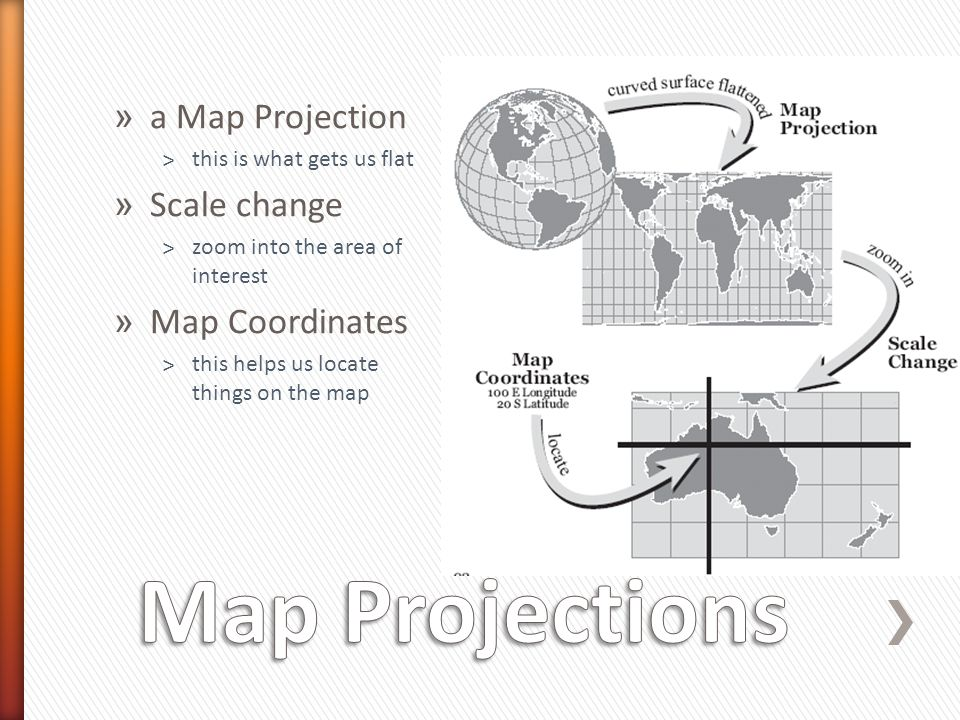 » a Map Projection ˃this is what gets us flat » Scale change ˃zoom into the area of interest » Map Coordinates ˃this helps us locate things on the map