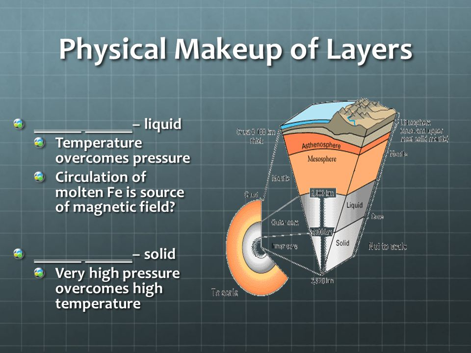 Physical Makeup of Layers 3 Main Layers based on ___________ ___________: The _____________ includes the crust and outer mantle – it is strong, cold a