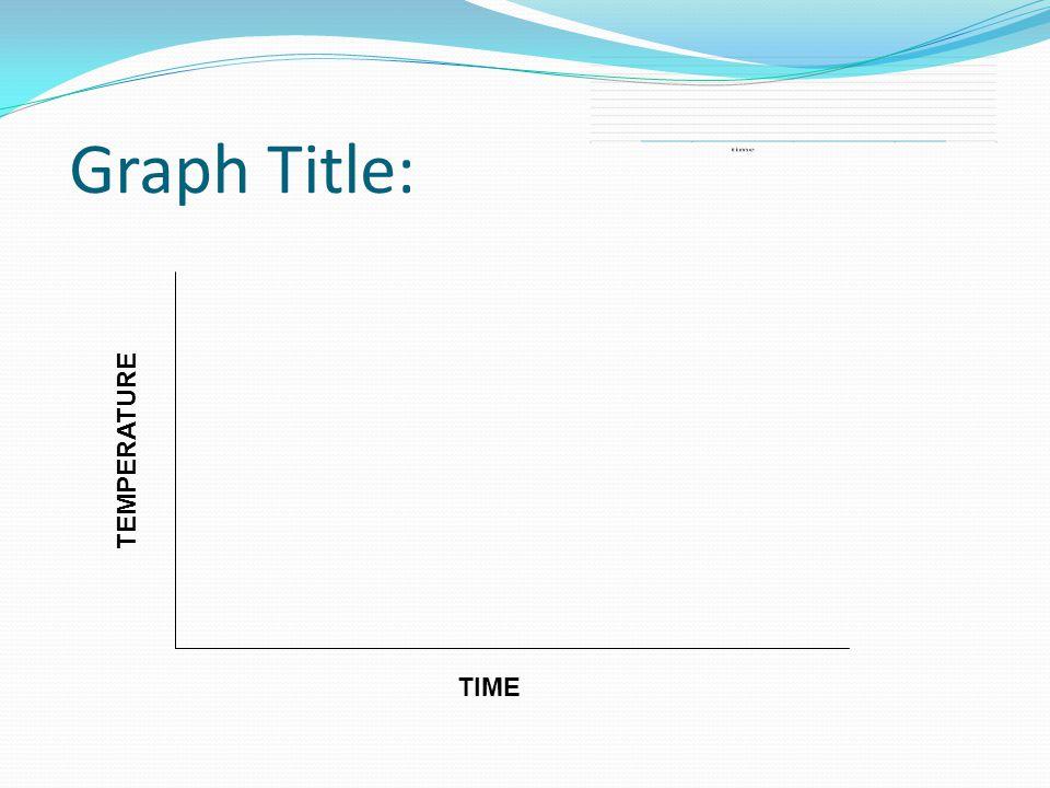 Graph Title: TIME TEMPERATURE
