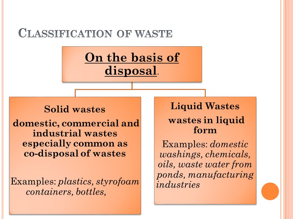 On the basis of disposal. Solid wastes domestic, commercial and industrial wastes especially common as co-disposal of wastes Examples: plastics, styro