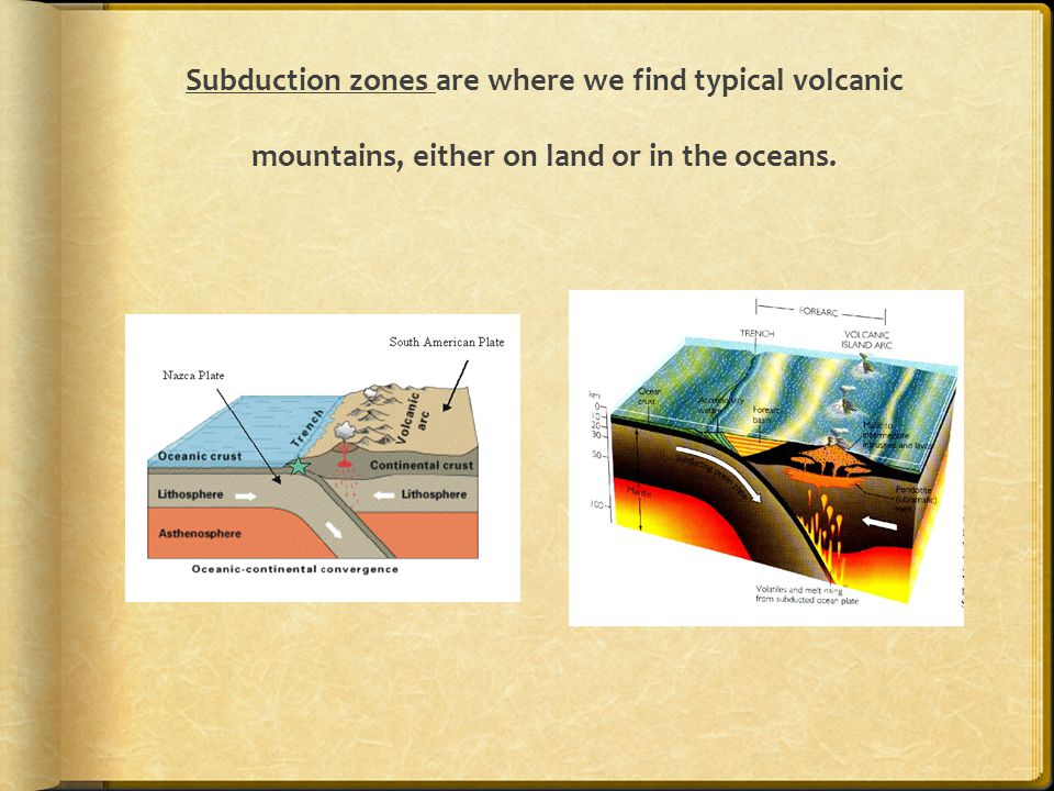 Subduction zones are where we find typical volcanic mountains, either on land or in the oceans.