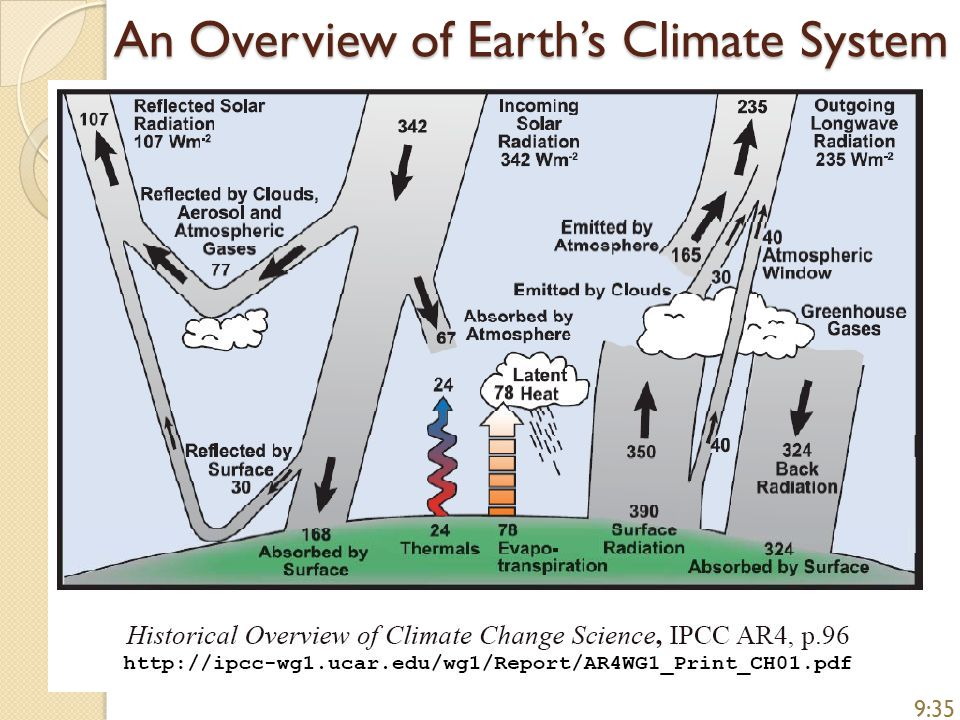 An Overview of Earth's Climate System 9:35