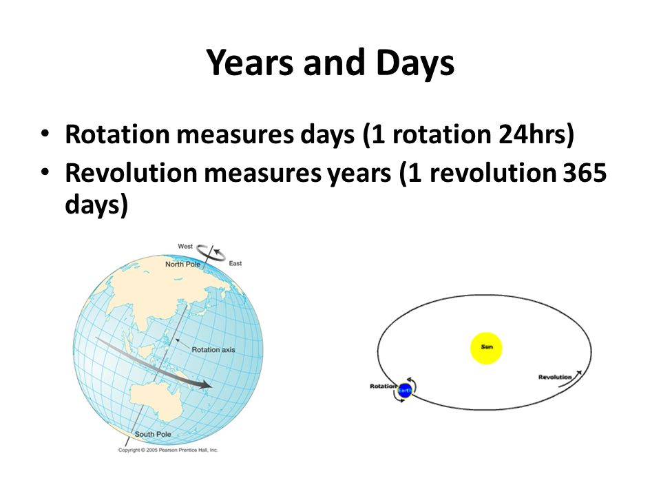 Years and Days Rotation measures days (1 rotation 24hrs) Revolution measures years (1 revolution 365 days)