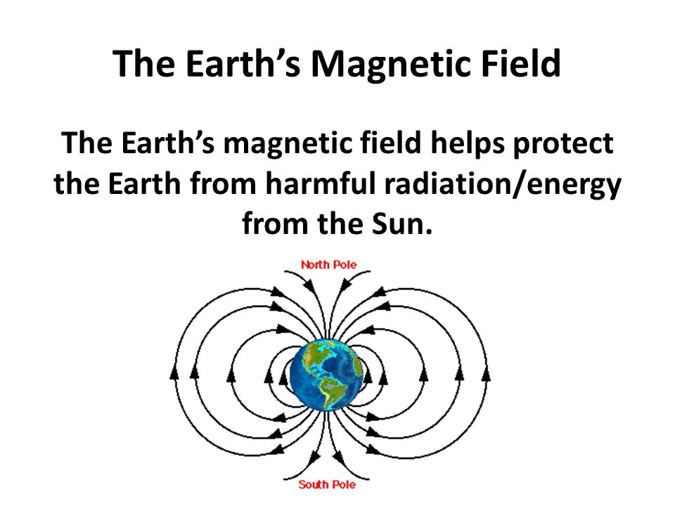 The Earth's Magnetic Field The Earth's magnetic field helps protect the Earth from harmful radiation/energy from the Sun.