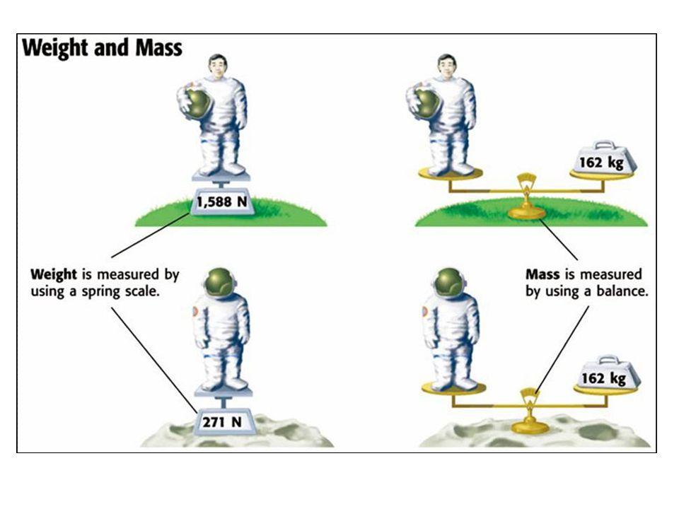 W = mass x a g – a g = 9.8 m/s 2