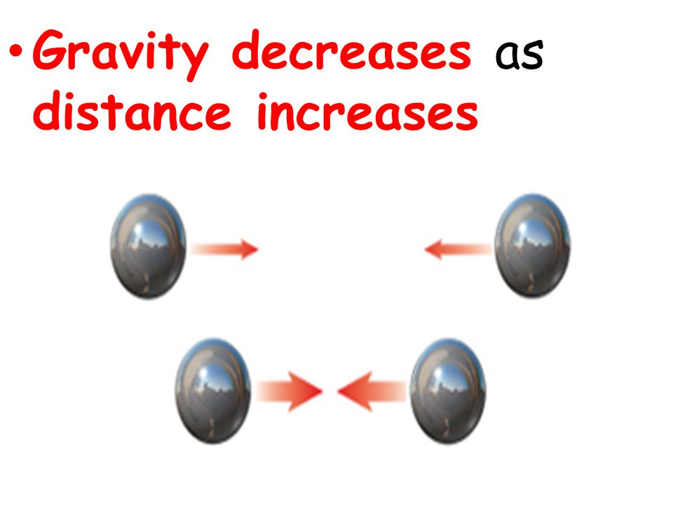 Measure of the force of gravity on an object Weight