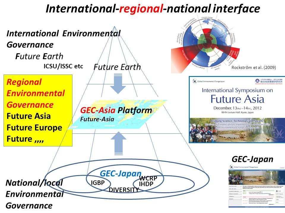 International-regional-national interface GEC-Japan International Environmental Governance Regional Environmental Governance Future Asia Future Europe Future,,,, National/local Environmental Governance Future Earth Rockström et al.