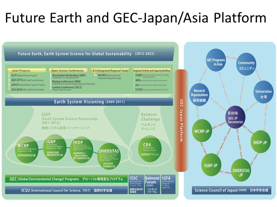 Future Earth and GEC-Japan/Asia Platform
