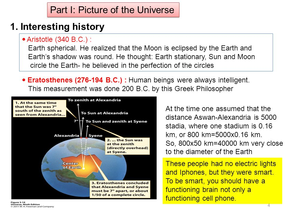 Part I: Picture of the Universe 1. Interesting history  Aristotle (340 B.C.) : Earth spherical.