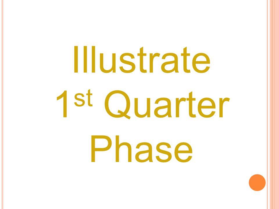 Illustrate 1 st Quarter Phase
