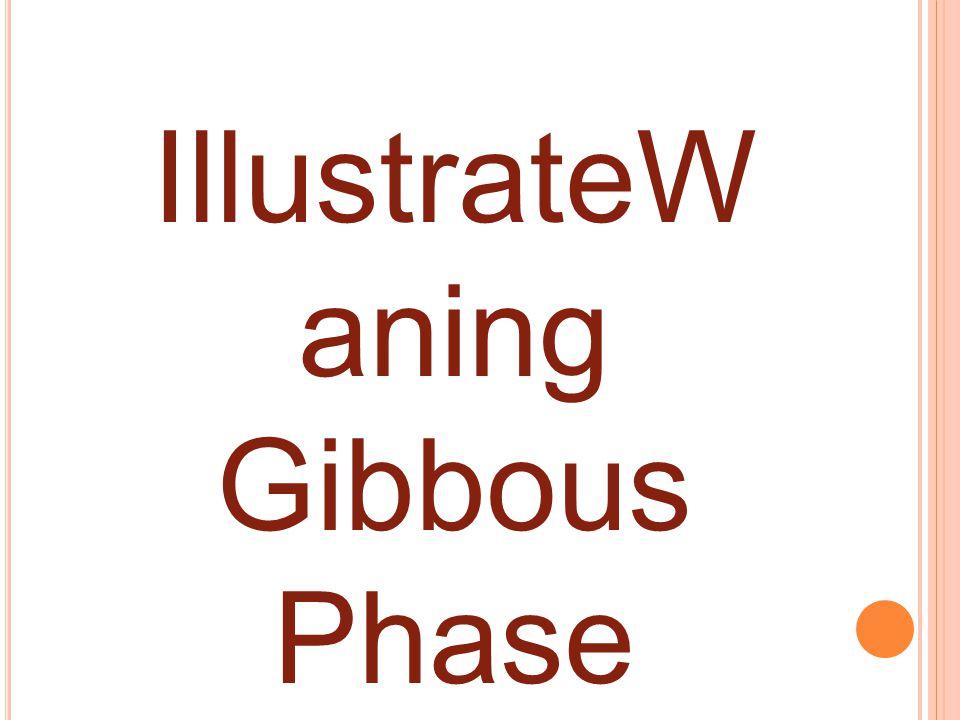 IllustrateW aning Gibbous Phase