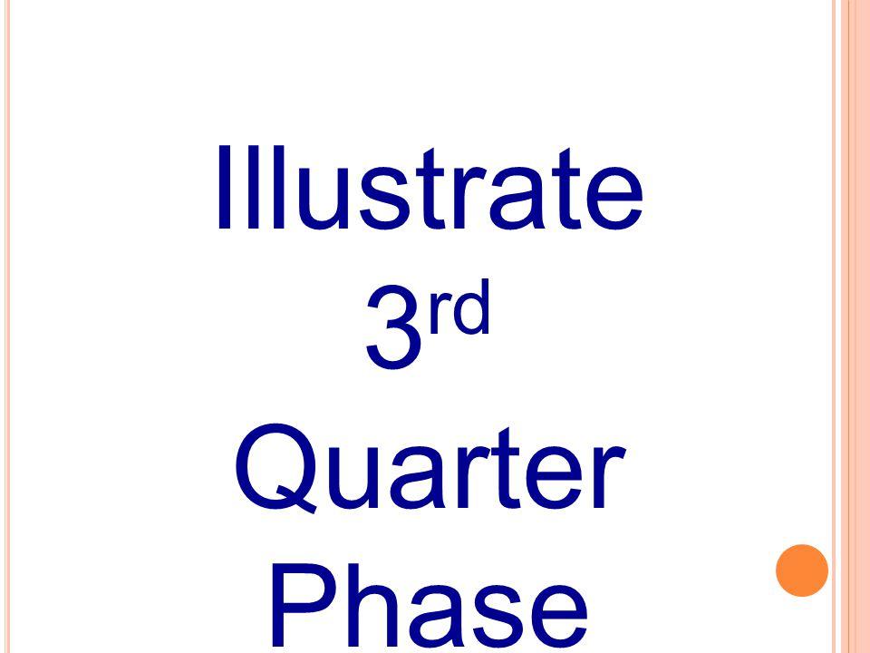 Illustrate 3 rd Quarter Phase