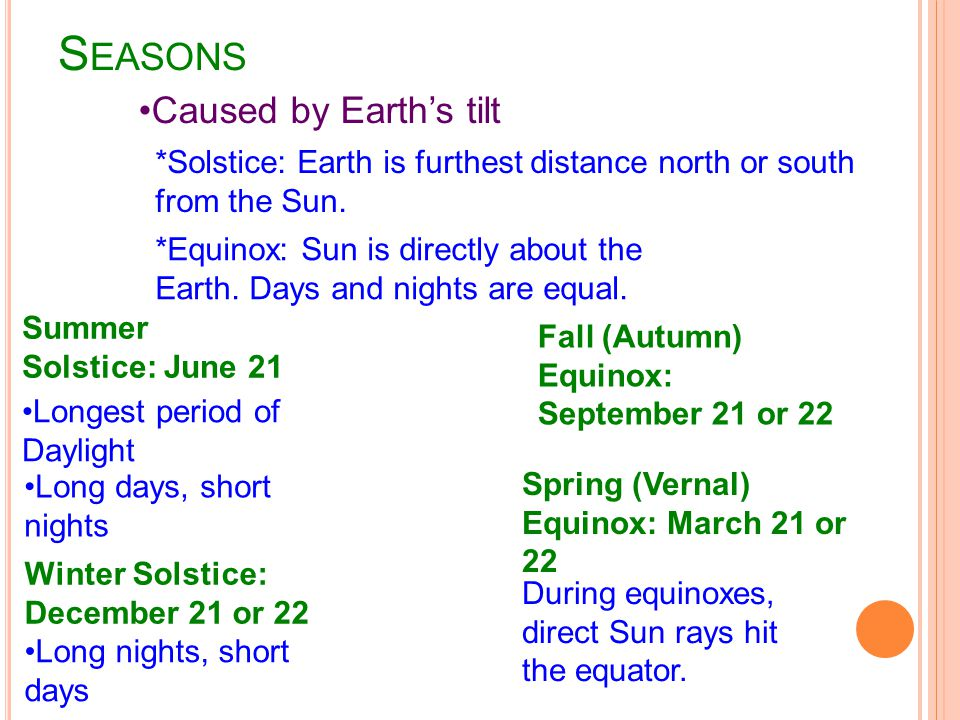 Summer *Occurs during a Solstice *The Northern Hemisphere is pointed directly towards the sun receiving direct Sun rays