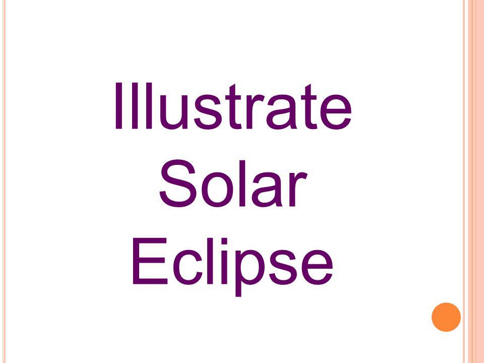 Illustrate Solar Eclipse