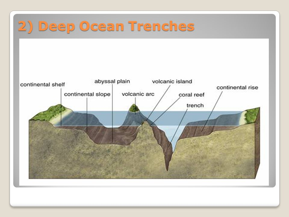 2) Deep Ocean Trenches