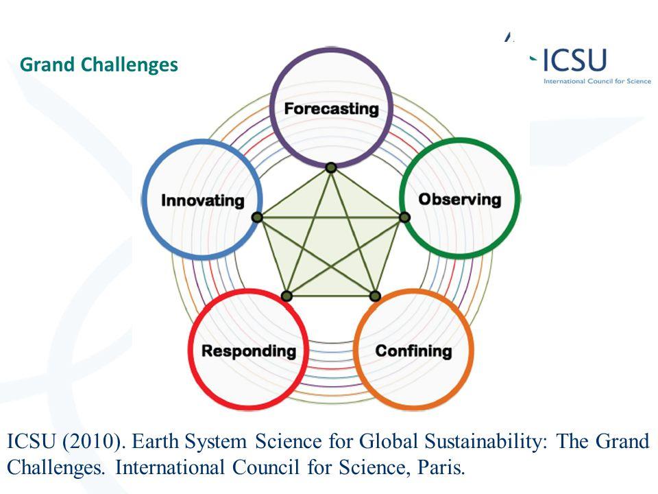 Challenge #5: Innovating 6 Geo-Engineering ?