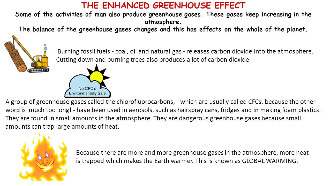 THE ENHANCED GREENHOUSE EFFECT Some of the activities of man also produce greenhouse gases. These gases keep increasing in the atmosphere. The balance