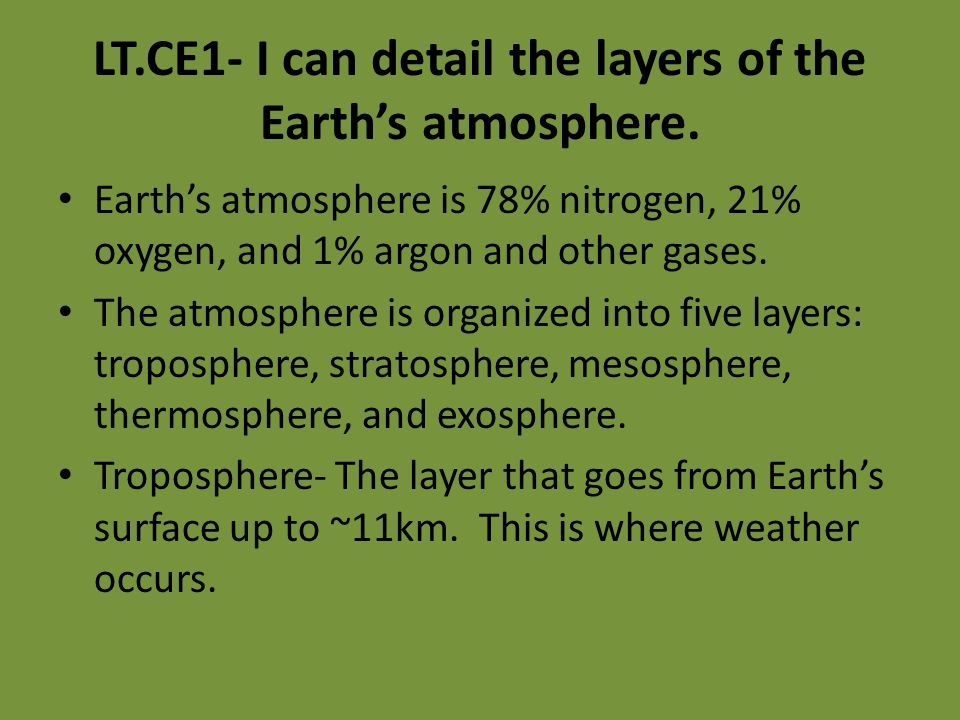 LT.CE1- I can detail the layers of the Earth's atmosphere.