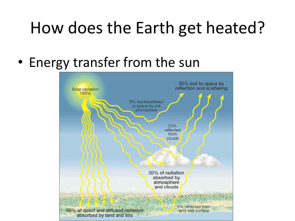 Energy The ability to do work or cause change Temperature – The average amount of energy of motion of each molecule (the measure of how hot or cold something is) Gas – Moving particles, the hotter they get the faster they move