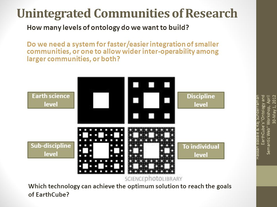 Unintegrated Communities of Research How many levels of ontology do we want to build.