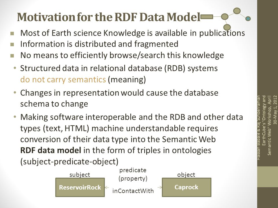 Motivation for the RDF Data Model Most of Earth science Knowledge is available in publications Information is distributed and fragmented No means to efficiently browse/search this knowledge Structured data in relational database (RDB) systems do not carry semantics (meaning) Changes in representation would cause the database schema to change Making software interoperable and the RDB and other data types (text, HTML) machine understandable requires conversion of their data type into the Semantic Web RDF data model in the form of triples in ontologies (subject-predicate-object) subject predicate (property) object inContactWith ReservoirRock Caprock Hassan Babaie & Raj Sunderraman EarthCube s Ontology and Semantic Web Workshop, April 30-May 1, 2012