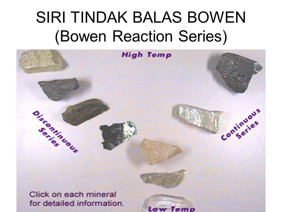 SIRI TINDAK BALAS BOWEN (Bowen Reaction Series)