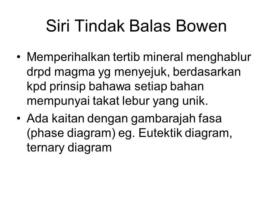 Siri Tindak Balas Bowen Memperihalkan tertib mineral menghablur drpd magma yg menyejuk, berdasarkan kpd prinsip bahawa setiap bahan mempunyai takat le