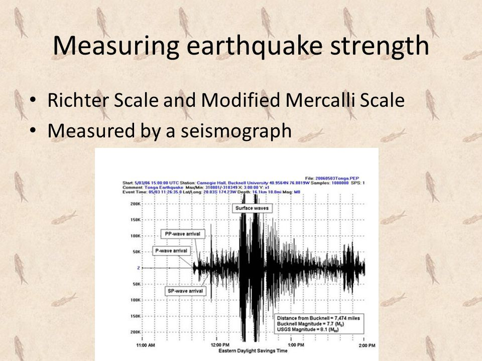 Measuring earthquake strength Richter Scale and Modified Mercalli Scale Measured by a seismograph
