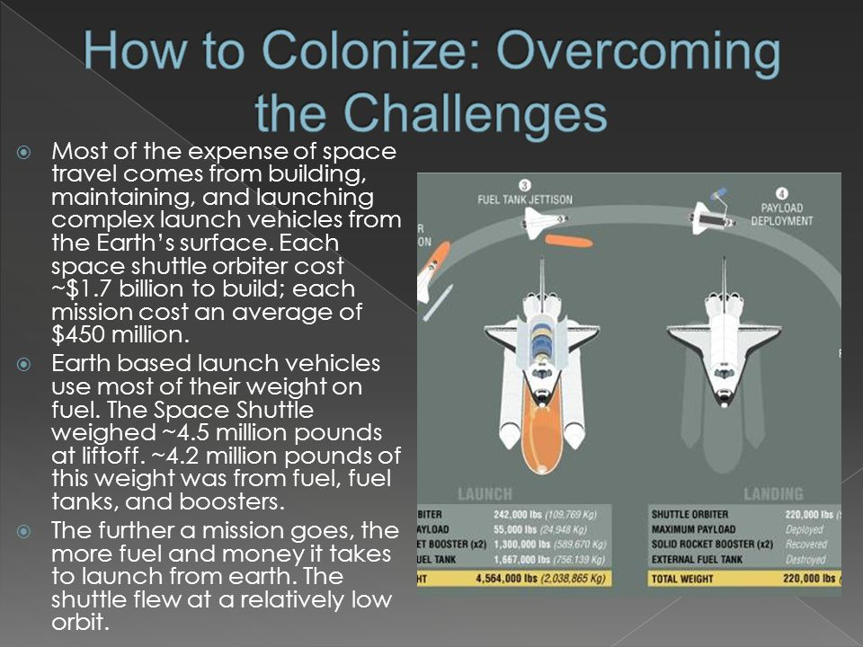  The answer to cost and fuel problems is to assemble and fuel vehicles in space.