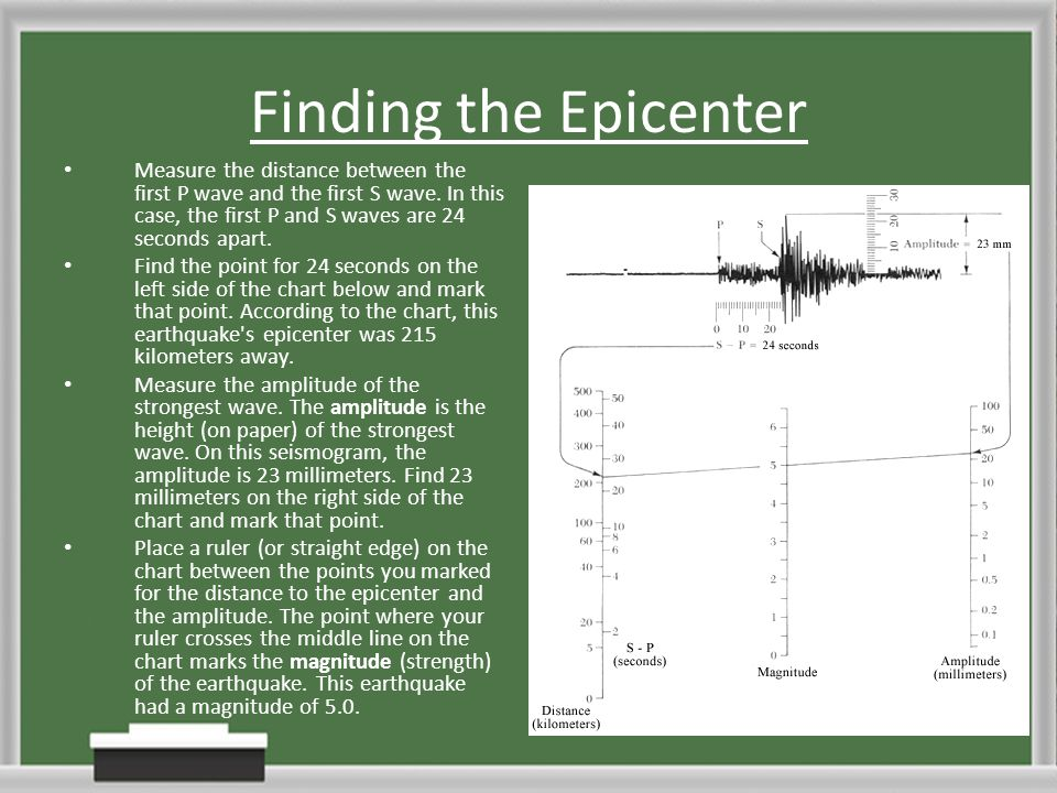 Finding the Epicenter Measure the distance between the first P wave and the first S wave. In this case, the first P and S waves are 24 seconds apart.