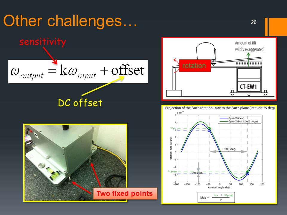 Other challenges… rotation Two fixed points DC offset sensitivity 26