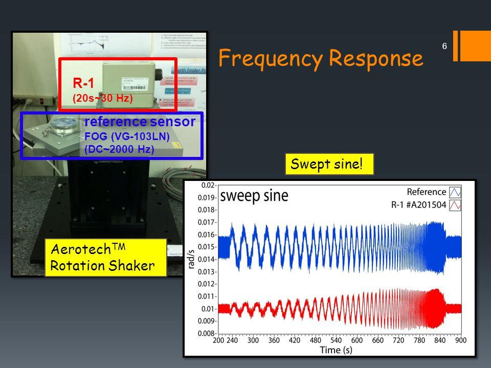 Aerotech TM Rotation Shaker reference sensor FOG (VG-103LN) (DC~2000 Hz) Frequency Response R-1 (20s~30 Hz) 6 Swept sine!