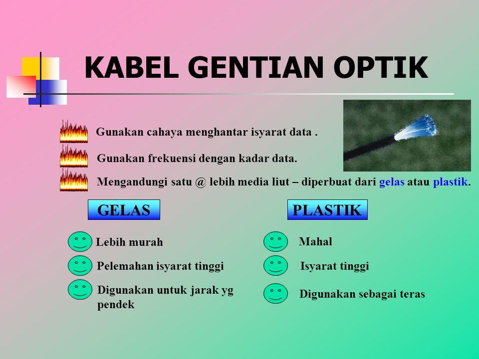 KABEL GENTIAN OPTIK Gunakan cahaya menghantar isyarat data.