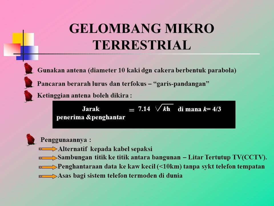 GELOMBANG MIKRO TERRESTRIAL Gunakan antena (diameter 10 kaki dgn cakera berbentuk parabola) Pancaran berarah lurus dan terfokus – garis-pandangan Ketinggian antena boleh dikira : Jarak penerima &penghantar khkh di mana k= 4/3 = 7.14 Penggunaannya : Alternatif kepada kabel sepaksi Sambungan titik ke titik antara bangunan – Litar Tertutup TV(CCTV).