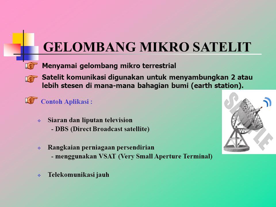 GELOMBANG MIKRO SATELIT Menyamai gelombang mikro terrestrial Satelit komunikasi digunakan untuk menyambungkan 2 atau lebih stesen di mana-mana bahagian bumi (earth station).
