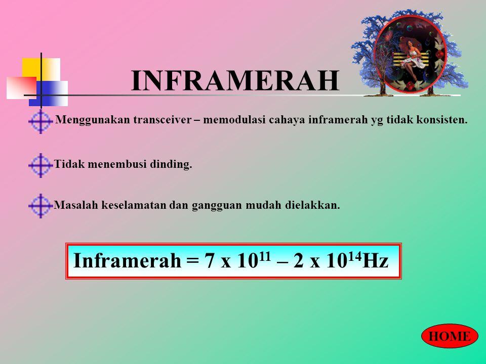 INFRAMERAH Menggunakan transceiver – memodulasi cahaya inframerah yg tidak konsisten.