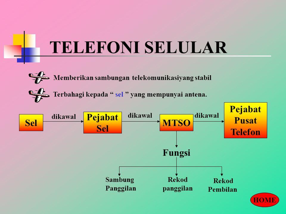 TELEFONI SELULAR Memberikan sambungan telekomunikasiyang stabil Terbahagi kepada sel yang mempunyai antena.