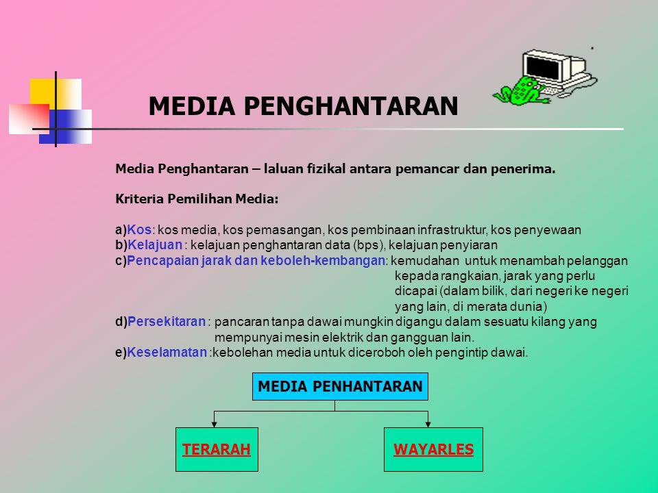 MEDIA PENGHANTARAN Media Penghantaran – laluan fizikal antara pemancar dan penerima.