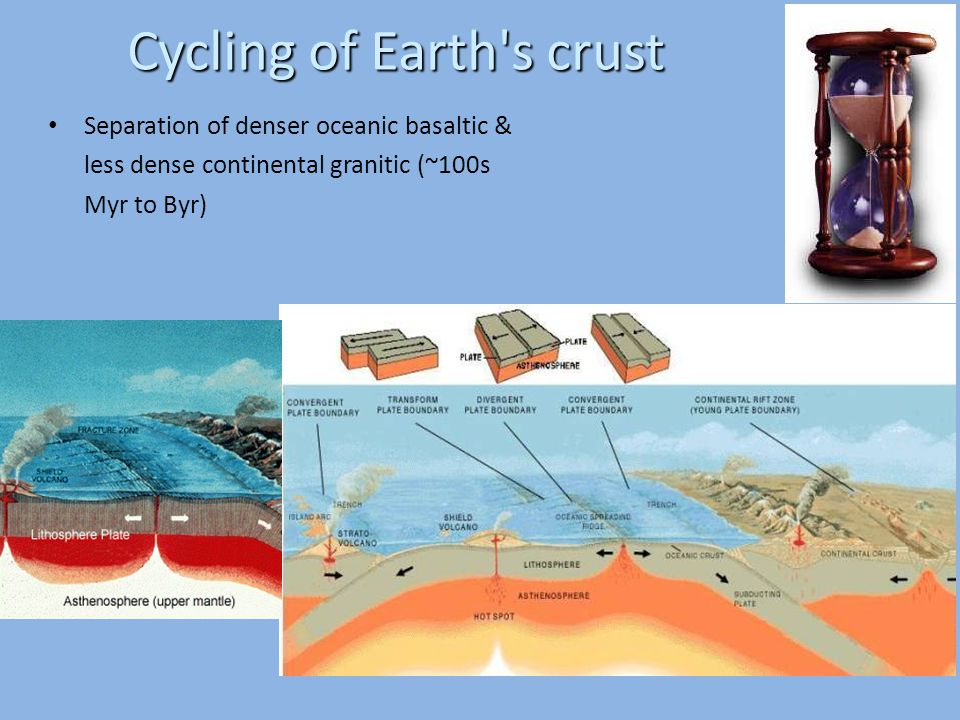 Separation of denser oceanic basaltic & less dense continental granitic (~100s Myr to Byr)‏ Cycling of Earth s crust