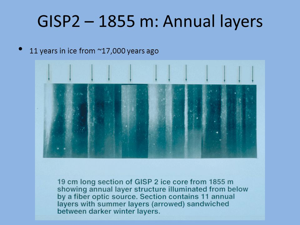 GISP2 – 1855 m: Annual layers 11 years in ice from ~17,000 years ago
