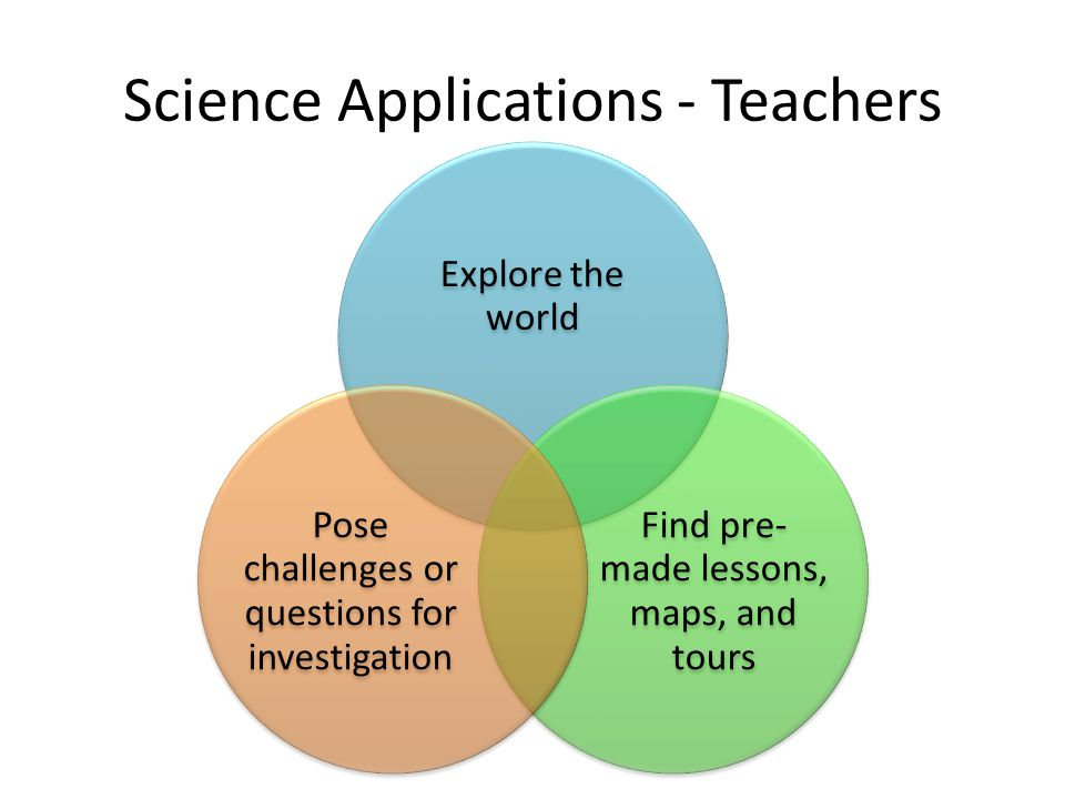 Science Applications - Teachers Explore the world Find pre- made lessons, maps, and tours Pose challenges or questions for investigation