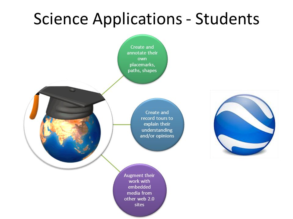 Science Applications - Students Create and annotate their own placemarks, paths, shapes Create and record tours to explain their understanding and/or opinions Augment their work with embedded media from other web 2.0 sites